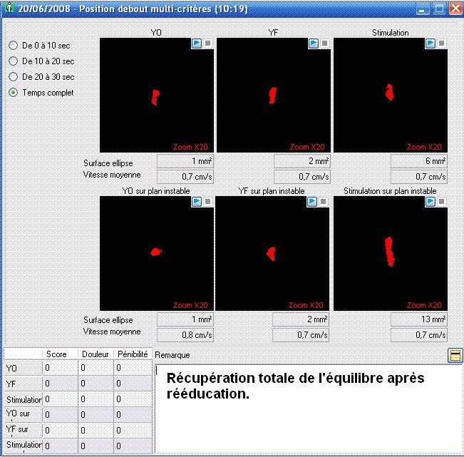 Analyse Hexa-séquentielle, sur plate-forme stable puis instable amortie.